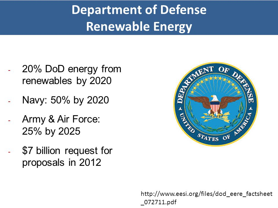 Department of Defense Renewable Energy - 20% DoD energy from renewables by 2020 - Navy: 50% by 2020 - Army & Air Force: 25% by 2025 - $7 billion reque
