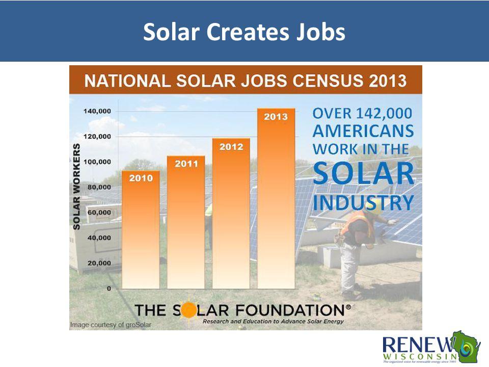 Solar Creates Jobs
