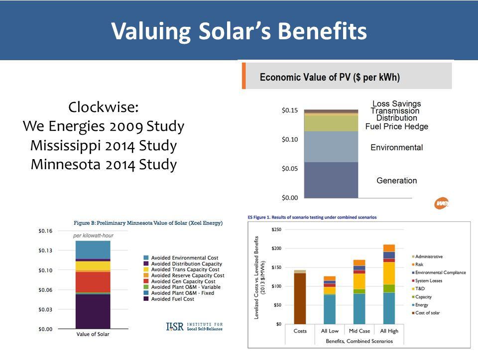 Valuing Solar's Benefits Clockwise: We Energies 2009 Study Mississippi 2014 Study Minnesota 2014 Study