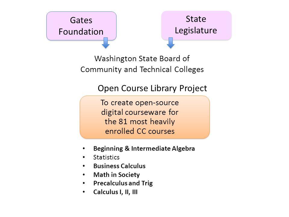 Math 148 Business Calculus Shana Calaway Shoreline Community College