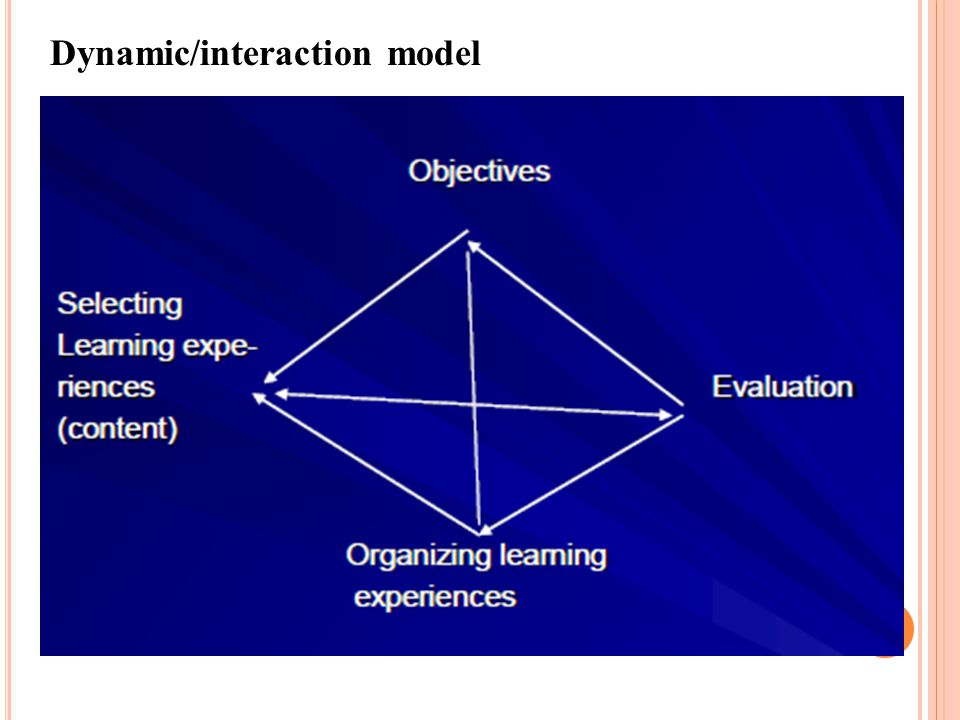 A CONTINUUM OF CURRICULUM MODELS Dynamic/interaction models : Walker Skilbeck