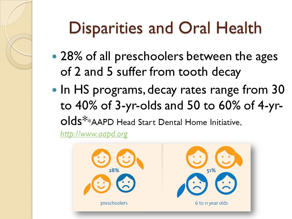 AAPD Guidelines for Caries Risk Caries risk is greater for children who are poor, rural, or minority or who have limited access to care.
