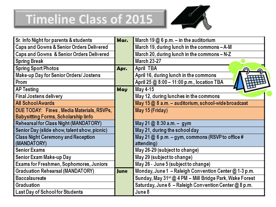SENIOR DAY TIMELINE- May 21st 7:45 come to school; find your seat on the map and then in the gym.