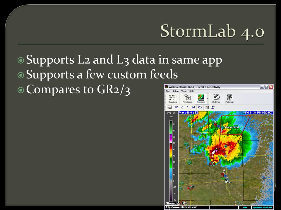  Supports L2 and L3 data in same app  Supports a few custom feeds  Compares to GR2/3