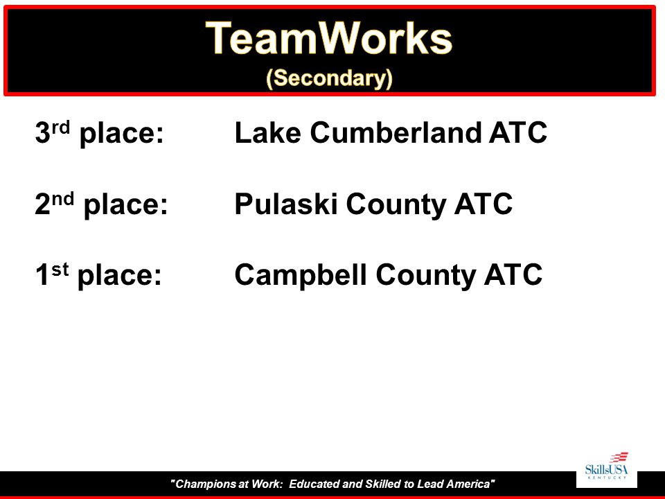 Champions at Work: Educated and Skilled to Lead America 3 rd place:Lake Cumberland ATC 2 nd place:Pulaski County ATC 1 st place:Campbell County ATC