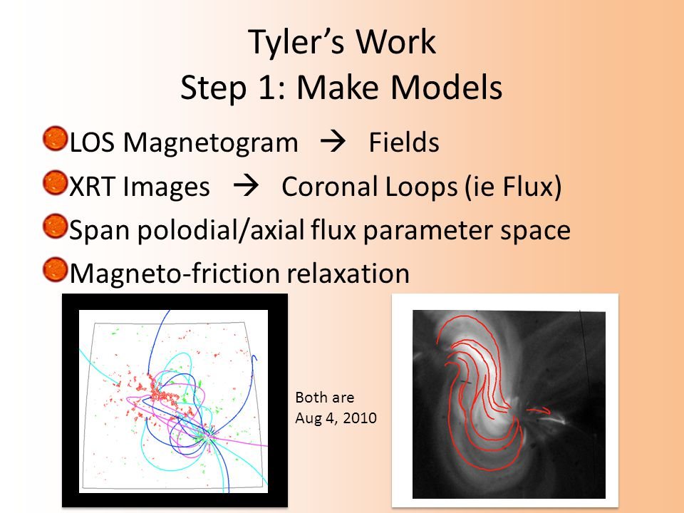 Tyler's Work Step 1: Make Models LOS Magnetogram  Fields XRT Images  Coronal Loops (ie Flux) Span polodial/axial flux parameter space Magneto-friction relaxation Both are Aug 4, 2010