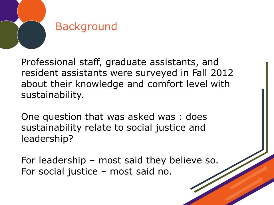 Professional staff, graduate assistants, and resident assistants were surveyed in Fall 2012 about their knowledge and comfort level with sustainability.