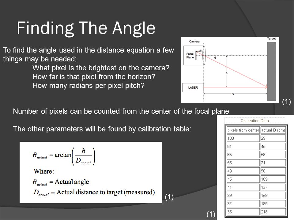 Finding The Angle To find the angle used in the distance equation a few things may be needed: What pixel is the brightest on the camera.