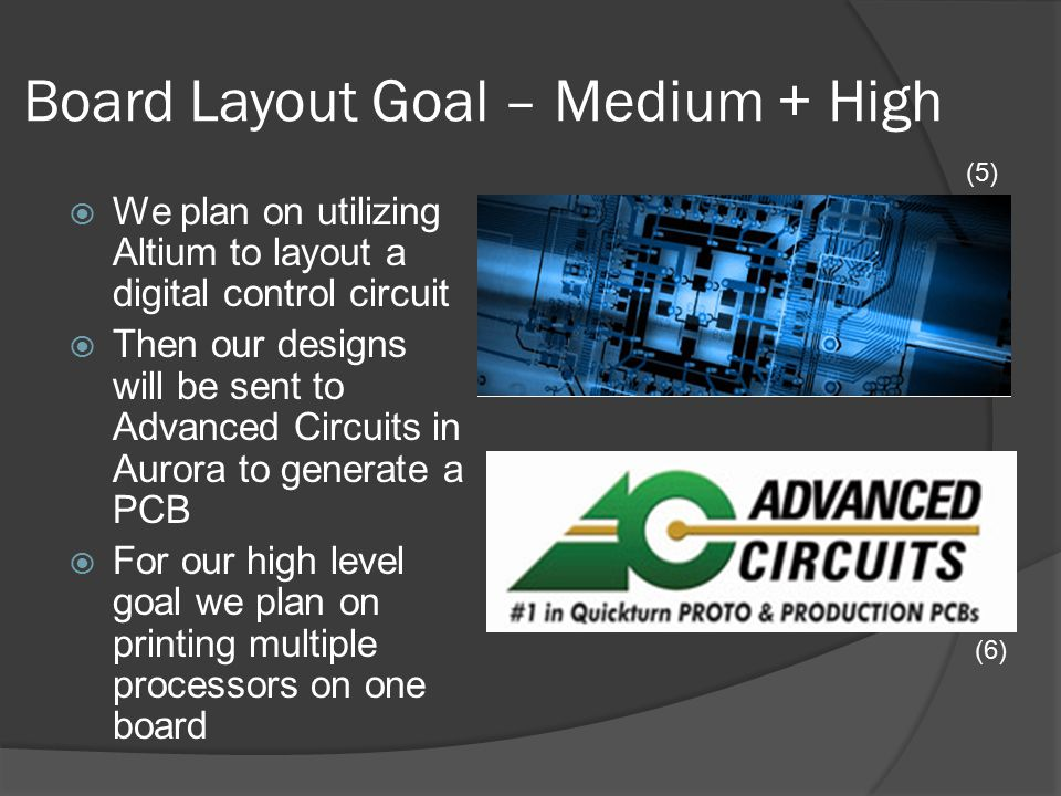 Board Layout Goal – Medium + High  We plan on utilizing Altium to layout a digital control circuit  Then our designs will be sent to Advanced Circuits in Aurora to generate a PCB  For our high level goal we plan on printing multiple processors on one board (5) (6)