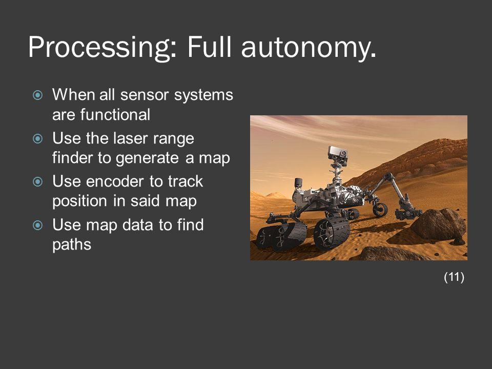 Processing: Full autonomy.