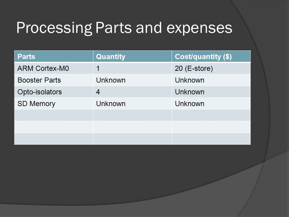 Processing Parts and expenses PartsQuantityCost/quantity ($) ARM Cortex-M0120 (E-store) Booster PartsUnknown Opto-isolators4Unknown SD MemoryUnknown