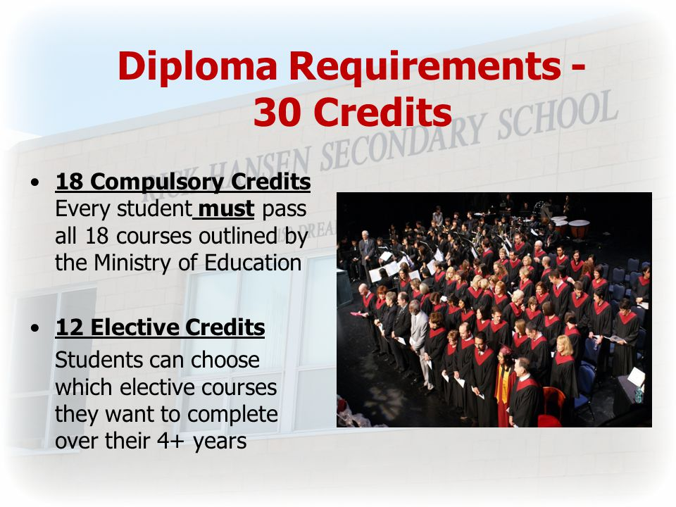 Diploma Requirements - 30 Credits 18 Compulsory Credits Every student must pass all 18 courses outlined by the Ministry of Education 12 Elective Credits Students can choose which elective courses they want to complete over their 4+ years