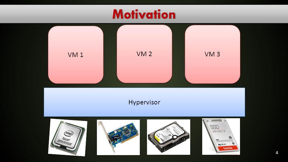 Motivation 5 Hypervisor VM 2 VM 3