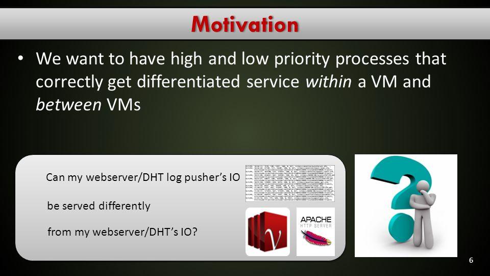 KVM/Qemu, a brief intro..KVM/Qemu, a brief intro..