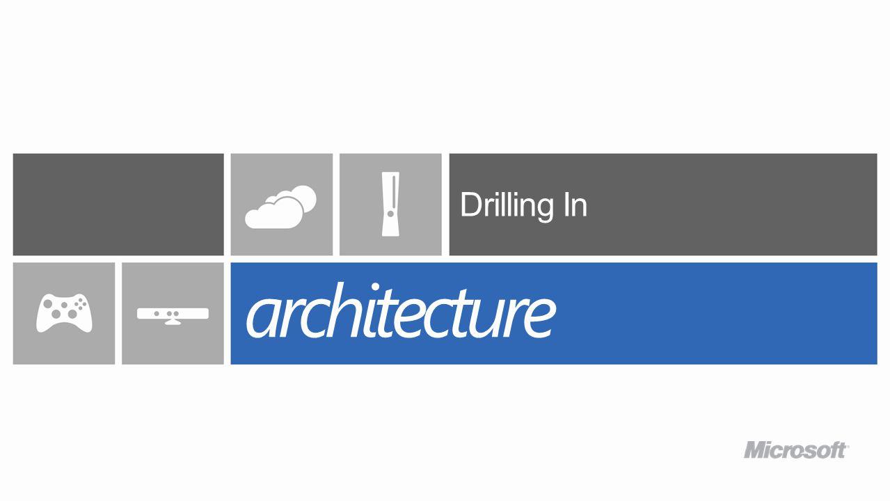 Drilling In architecture