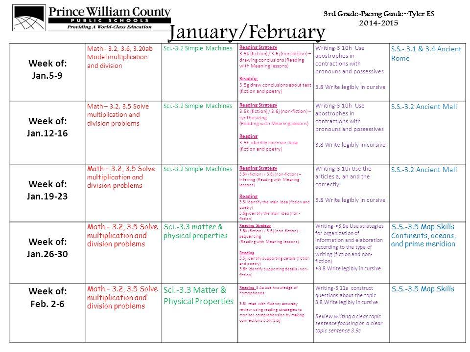 3rd Grade-Pacing Guide~Tyler ES 2014-2015 February Week of: Feb.