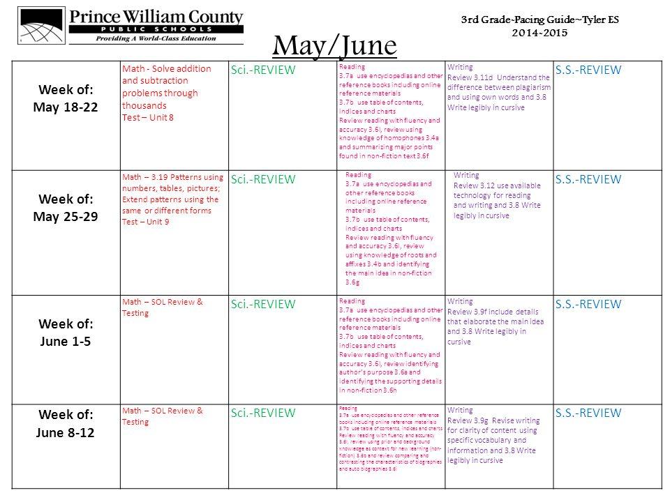 3rd Grade-Pacing Guide~Tyler ES 2014-2015 June Week of: Jun.