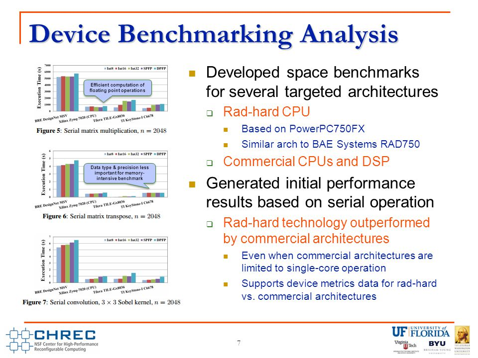 Device Benchmarking Analysis 7 Developed space benchmarks for several targeted architectures  Rad-hard CPU Based on PowerPC750FX Similar arch to BAE Systems RAD750  Commercial CPUs and DSP Generated initial performance results based on serial operation  Rad-hard technology outperformed by commercial architectures Even when commercial architectures are limited to single-core operation Supports device metrics data for rad-hard vs.