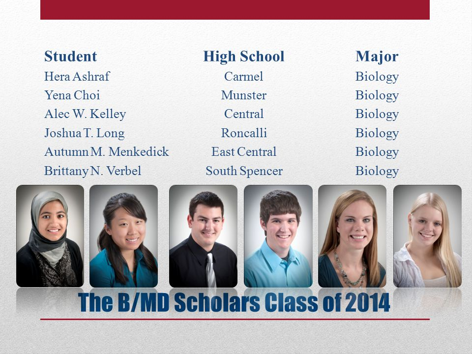 The B/MD Scholars Class of 2014 Student Hera Ashraf Yena Choi Alec W.