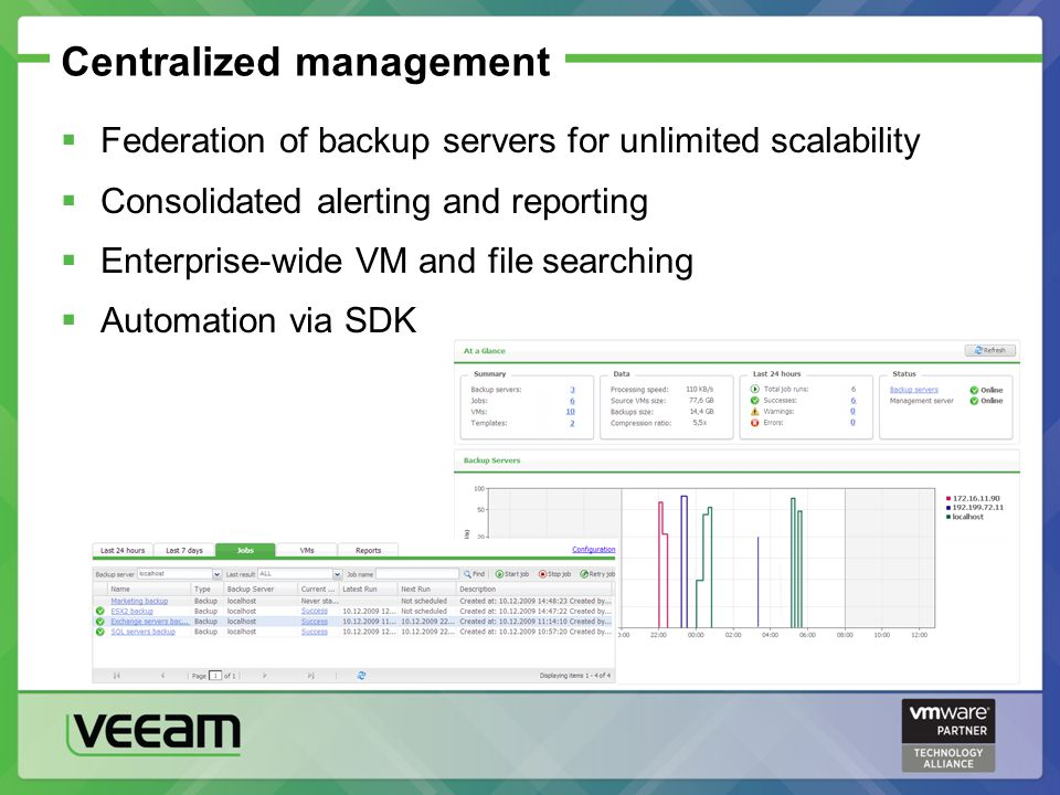 Centralized management  Federation of backup servers for unlimited scalability  Consolidated alerting and reporting  Enterprise-wide VM and file se