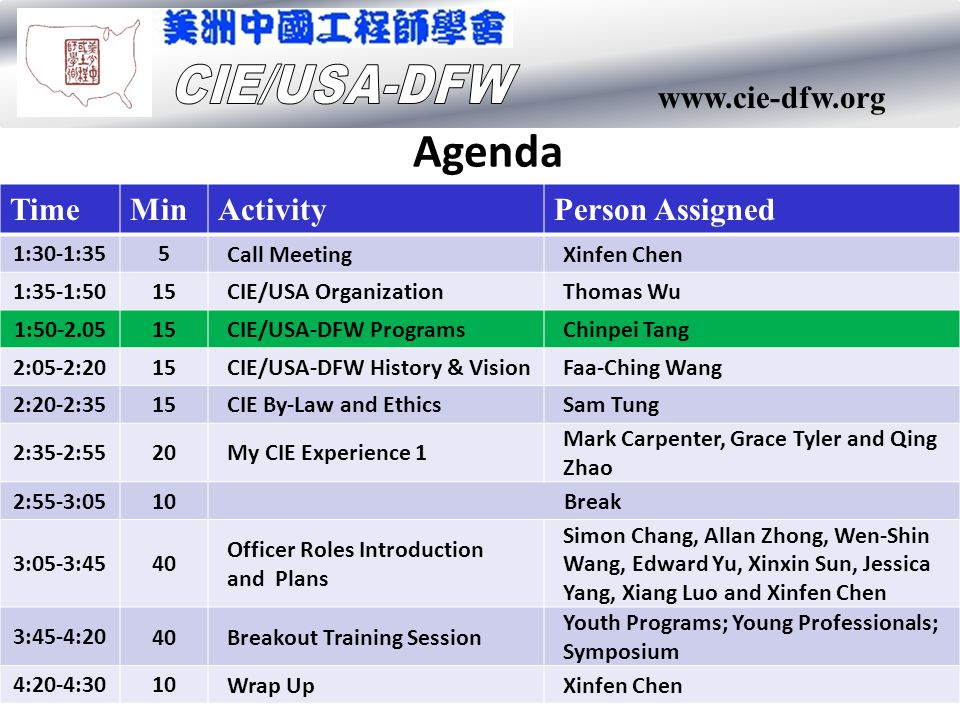 www.cie-dfw.org Agenda TimeMinActivityPerson Assigned 1:30-1:355Call MeetingXinfen Chen 1:35-1:5015CIE/USA OrganizationThomas Wu 1:50-2.0515CIE/USA-DFW ProgramsChinpei Tang 2:05-2:2015CIE/USA-DFW History & VisionFaa-Ching Wang 2:20-2:3515CIE By-Law and EthicsSam Tung 2:35-2:5520My CIE Experience 1 Mark Carpenter, Grace Tyler and Qing Zhao 2:55-3:0510Break 3:05-3:4540 Officer Roles Introduction and Plans Simon Chang, Allan Zhong, Wen-Shin Wang, Edward Yu, Xinxin Sun, Jessica Yang, Xiang Luo and Xinfen Chen 3:45-4:2040Breakout Training Session Youth Programs; Young Professionals; Symposium 4:20-4:3010Wrap UpXinfen Chen