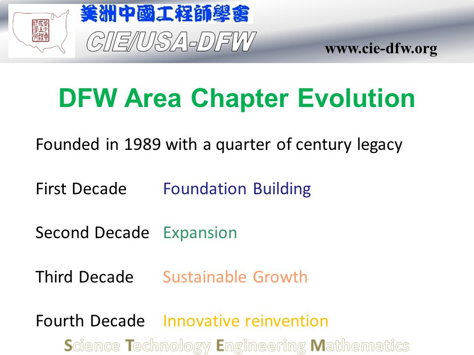 www.cie-dfw.org DFW Area Chapter Evolution Founded in 1989 with a quarter of century legacy First DecadeFoundation Building Second DecadeExpansion Thi