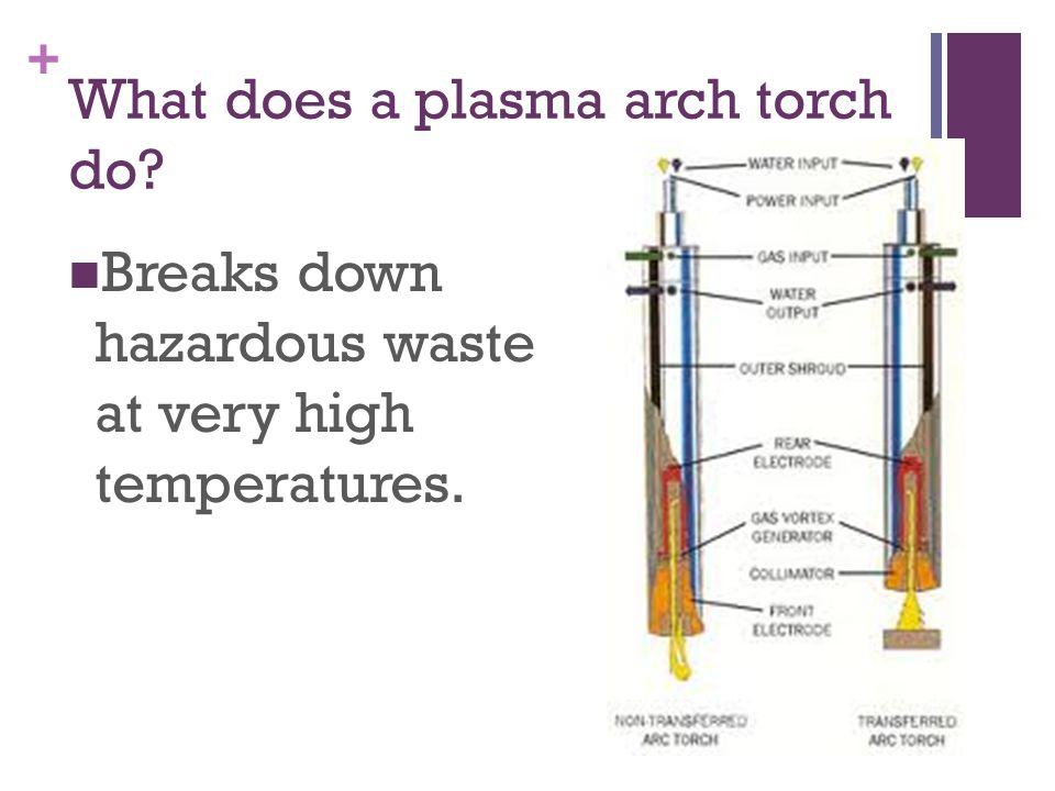 + What does a plasma arch torch do Breaks down hazardous waste at very high temperatures.