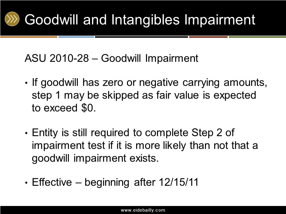 www.eidebailly.com Goodwill and Intangibles Impairment ASU 2010-28 – Goodwill Impairment If goodwill has zero or negative carrying amounts, step 1 may