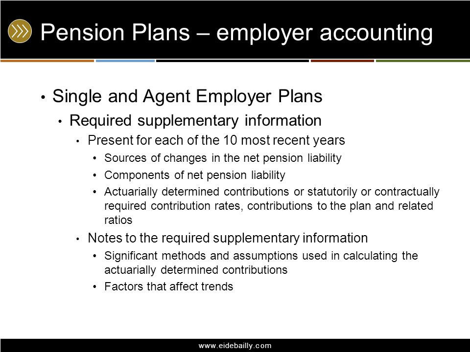www.eidebailly.com Pension Plans – employer accounting Single and Agent Employer Plans Required supplementary information Present for each of the 10 m