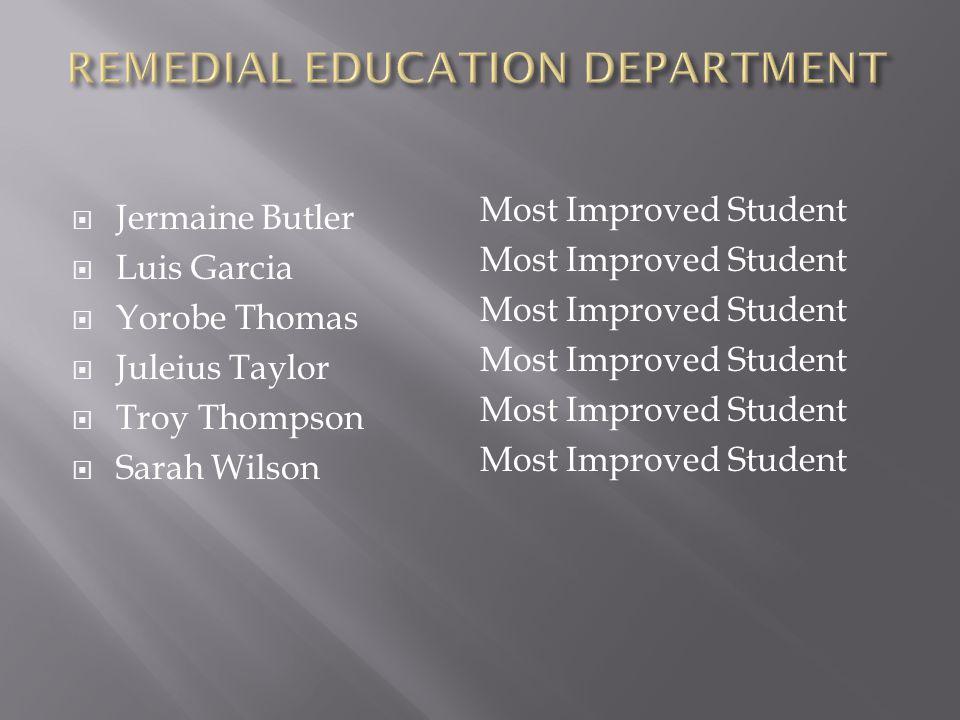  Jermaine Butler  Luis Garcia  Yorobe Thomas  Juleius Taylor  Troy Thompson  Sarah Wilson Most Improved Student