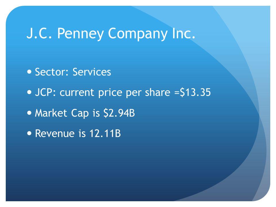 J.C. Penney Company Inc.