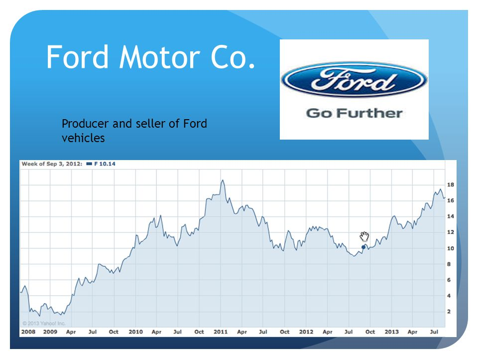 Ford Motor Co. Producer and seller of Ford vehicles