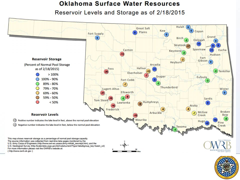 Meeting Water Demand for Today and Tomorrow Water availability is going to continue to be an issue for Oklahoma, we must take action to ensure long term availability of water for development.
