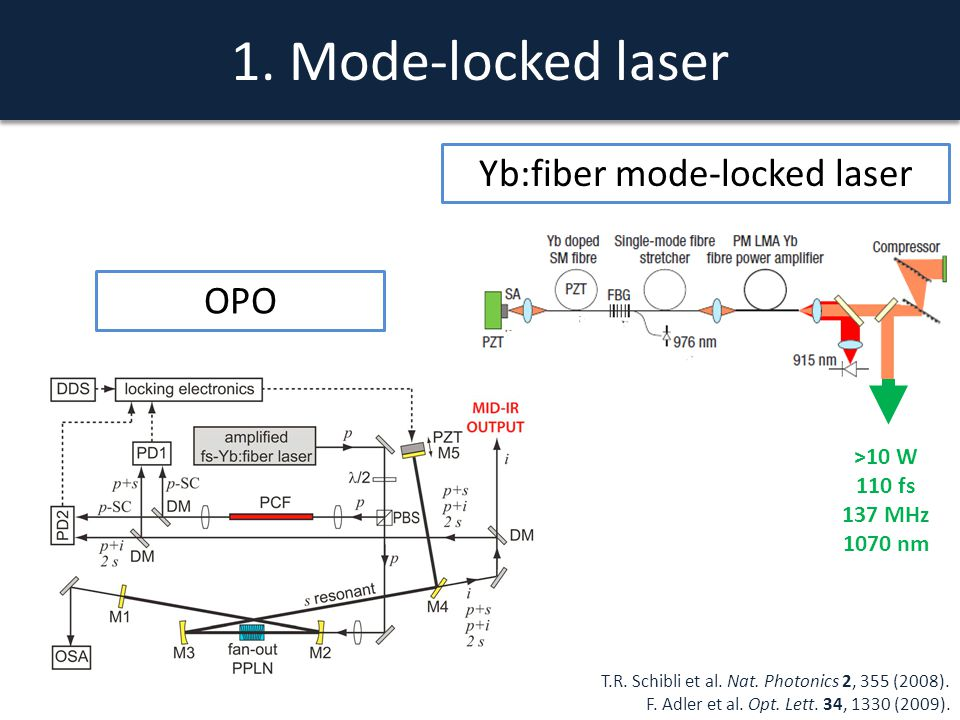1. Mode-locked laser T.R. Schibli et al. Nat. Photonics 2, 355 (2008).