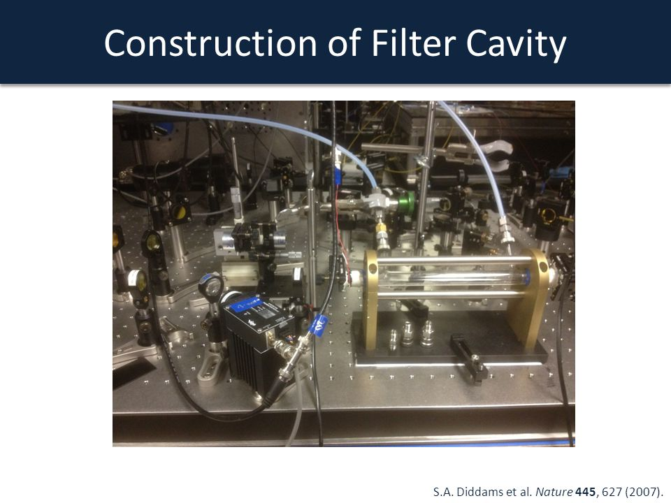 Construction of Filter Cavity S.A. Diddams et al.