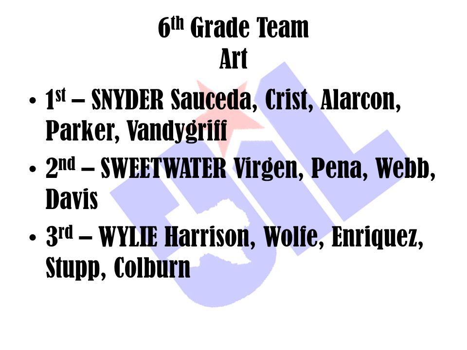 6 th Grade Team Art 1 st – SNYDER Sauceda, Crist, Alarcon, Parker, Vandygriff 2 nd – SWEETWATER Virgen, Pena, Webb, Davis 3 rd – WYLIE Harrison, Wolfe
