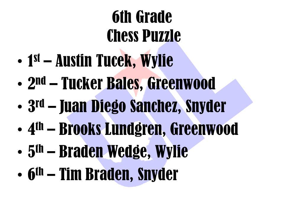 6th Grade Chess Puzzle 1 st – Austin Tucek, Wylie 2 nd – Tucker Bales, Greenwood 3 rd – Juan Diego Sanchez, Snyder 4 th – Brooks Lundgren, Greenwood 5