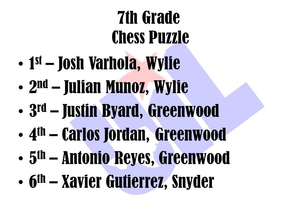 7th Grade Chess Puzzle 1 st – Josh Varhola, Wylie 2 nd – Julian Munoz, Wylie 3 rd – Justin Byard, Greenwood 4 th – Carlos Jordan, Greenwood 5 th – Ant