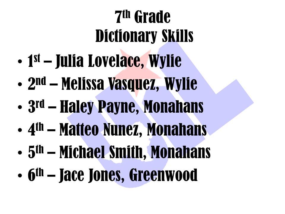 7 th Grade Dictionary Skills 1 st – Julia Lovelace, Wylie 2 nd – Melissa Vasquez, Wylie 3 rd – Haley Payne, Monahans 4 th – Matteo Nunez, Monahans 5 t