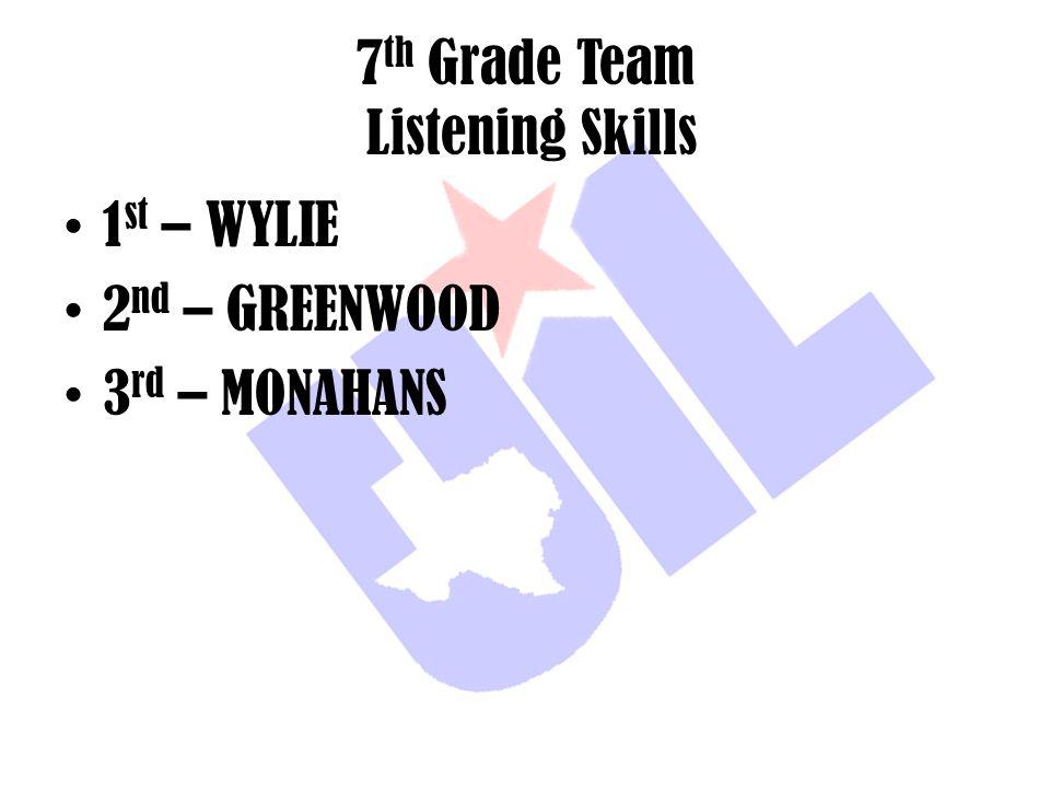 7 th Grade Team Listening Skills 1 st – WYLIE 2 nd – GREENWOOD 3 rd – MONAHANS
