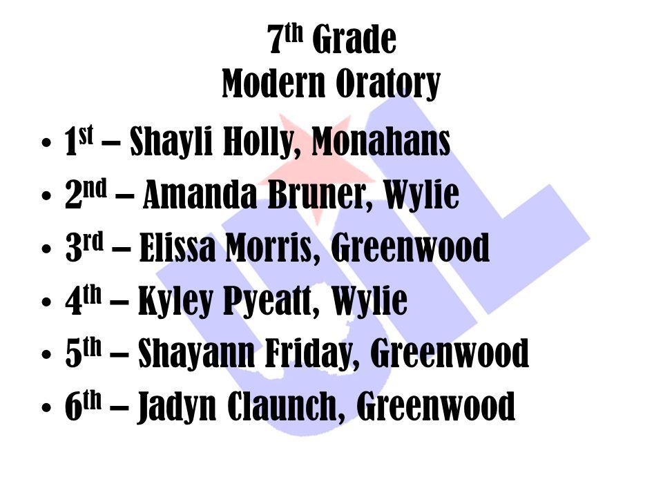 7 th Grade Modern Oratory 1 st – Shayli Holly, Monahans 2 nd – Amanda Bruner, Wylie 3 rd – Elissa Morris, Greenwood 4 th – Kyley Pyeatt, Wylie 5 th –