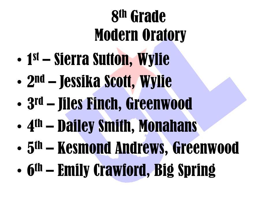 8 th Grade Modern Oratory 1 st – Sierra Sutton, Wylie 2 nd – Jessika Scott, Wylie 3 rd – Jiles Finch, Greenwood 4 th – Dailey Smith, Monahans 5 th – K