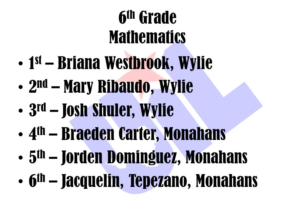 6 th Grade Mathematics 1 st – Briana Westbrook, Wylie 2 nd – Mary Ribaudo, Wylie 3 rd – Josh Shuler, Wylie 4 th – Braeden Carter, Monahans 5 th – Jord