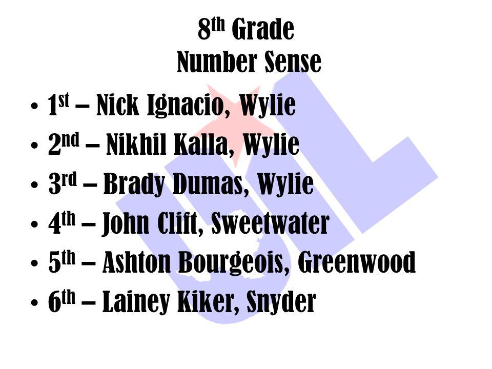 8 th Grade Number Sense 1 st – Nick Ignacio, Wylie 2 nd – Nikhil Kalla, Wylie 3 rd – Brady Dumas, Wylie 4 th – John Clift, Sweetwater 5 th – Ashton Bo