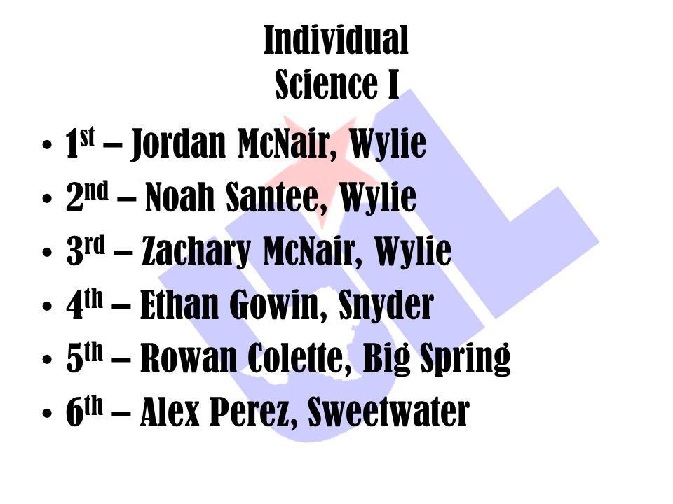 Individual Science I 1 st – Jordan McNair, Wylie 2 nd – Noah Santee, Wylie 3 rd – Zachary McNair, Wylie 4 th – Ethan Gowin, Snyder 5 th – Rowan Colett