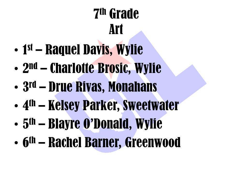 7 th Grade Art 1 st – Raquel Davis, Wylie 2 nd – Charlotte Brosic, Wylie 3 rd – Drue Rivas, Monahans 4 th – Kelsey Parker, Sweetwater 5 th – Blayre O'