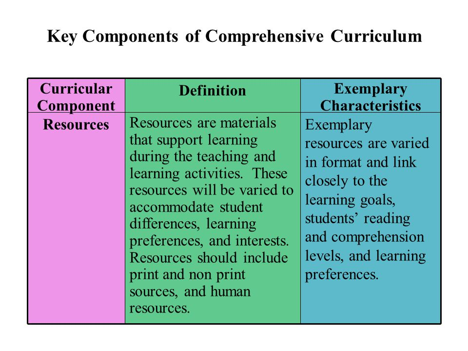 Key Components of Comprehensive Curriculum Exemplary resources are varied in format and link closely to the learning goals, students' reading and comp