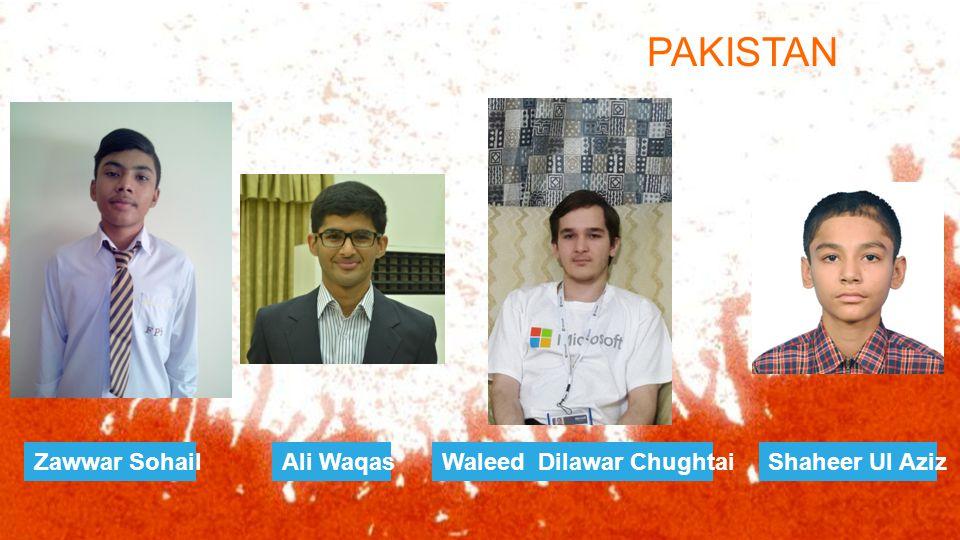 Zawwar SohailAli WaqasWaleed Dilawar ChughtaiShaheer Ul Aziz