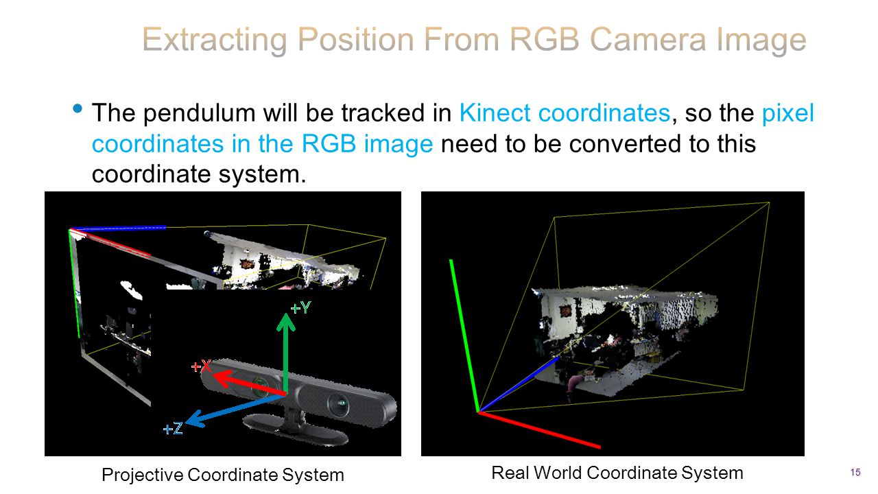 15 The pendulum will be tracked in Kinect coordinates, so the pixel coordinates in the RGB image need to be converted to this coordinate system. Proje