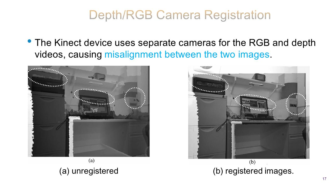 The Kinect device uses separate cameras for the RGB and depth videos, causing misalignment between the two images. 17 (a) unregistered (b) registered